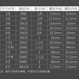 304不锈钢异径内外丝直接大小头 变径内外丝直通2分 3分4分6分1寸