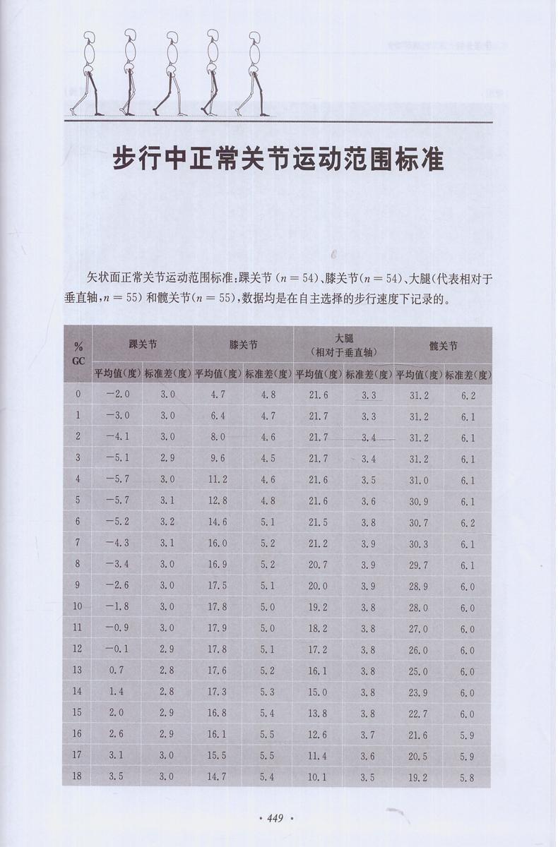 上海科学技术出版社 姜淑云 精装非彩图 正常和丙理功能 步态分析 正版现货
