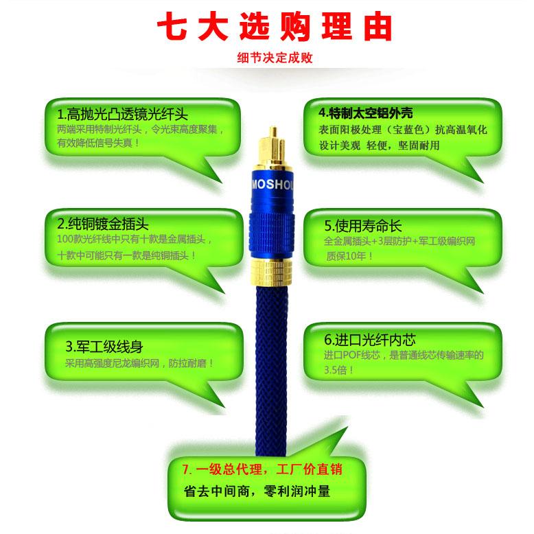 魔兽发烧级数码光纤音频线音响功放5.1方对方头1米7米8米