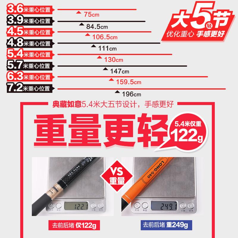 HERON钓鱼竿日本进口碳素手竿超轻超硬鱼竿28调台钓竿鲤鱼竿特价