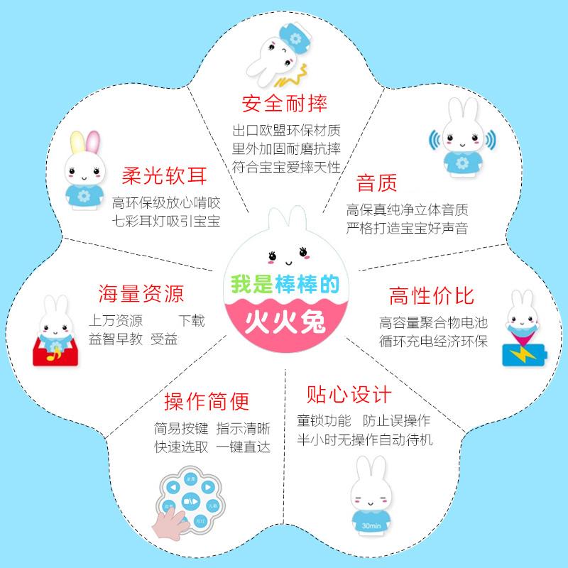 火火兔G6S故事机早教机F6SWIFI婴幼儿童益智玩具0-3岁充电下载G7