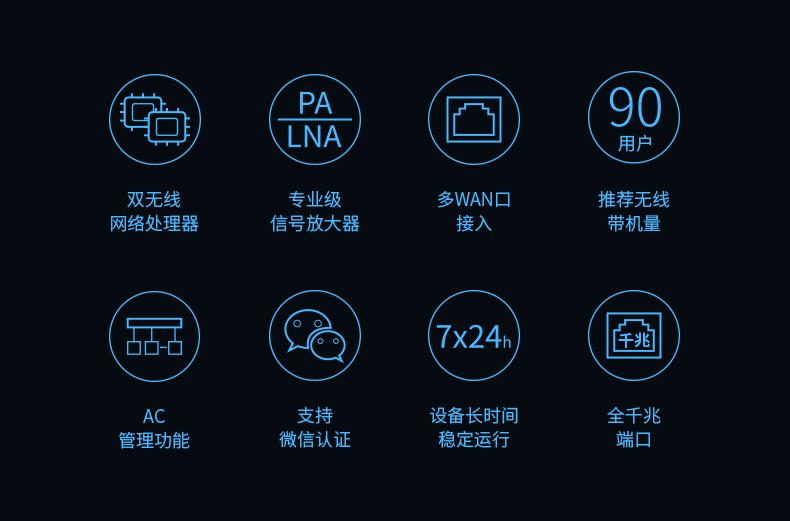 正品MERCURY水星 MER1200G双频千兆企业级无线路由器 5G商用wifi大功率多WAN口公司办公企业版 上网行为管理