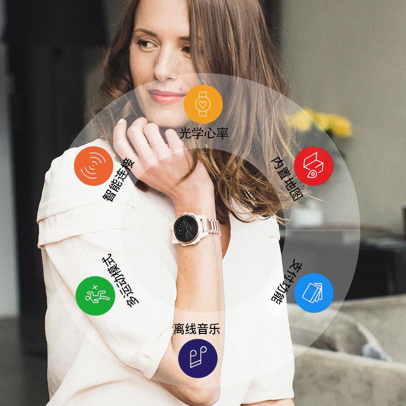 Garmin佳明fenix5S+Plus飞耐时5S心率智能户外多功能运动手表旗舰