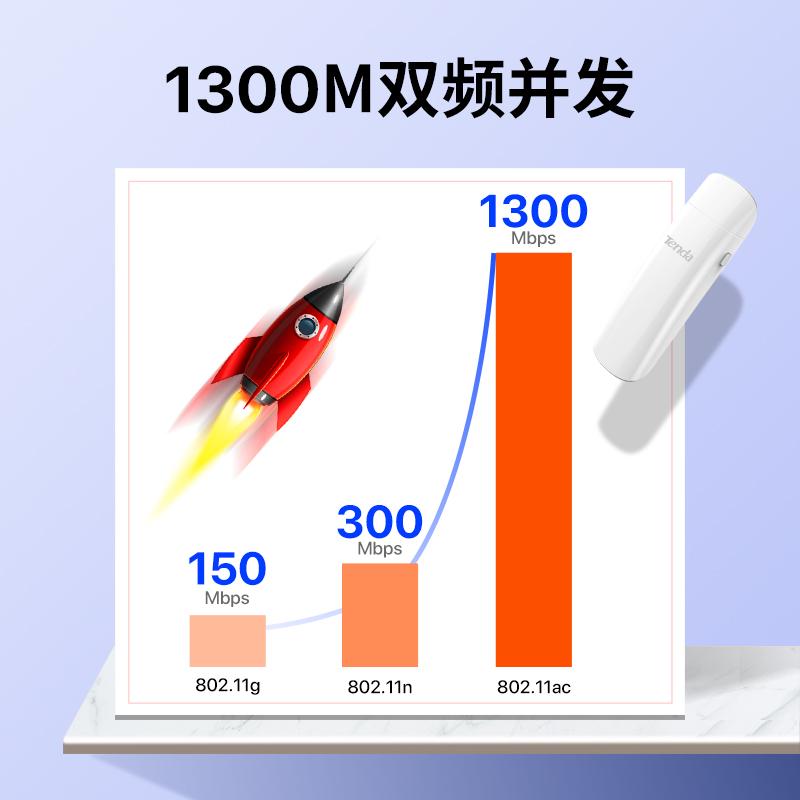 [收藏送3.0线]腾达台式机wifi千兆无线网卡 笔记本电脑1300M双频5g网络接受接收器免网线驱usb发射器迷你U12
