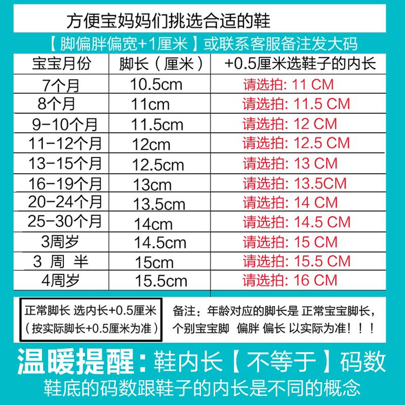 8-12个月夏季韩版婴幼儿童学步鞋1-3岁小公主软底包头宝宝凉鞋女
