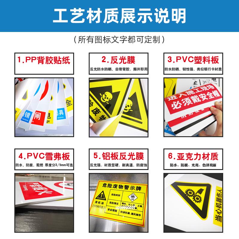 工厂车间消防安全生产警示标识禁止吸烟提示牌警告标志牌严禁烟火标示贴有电危险当心触电工地标语标牌贴纸