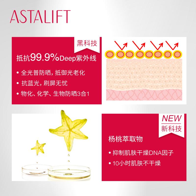 30g 瑩潤水感深層防曬美容液 艾詩緹 ASTALIFT 新版 2020 日本富士膠片
