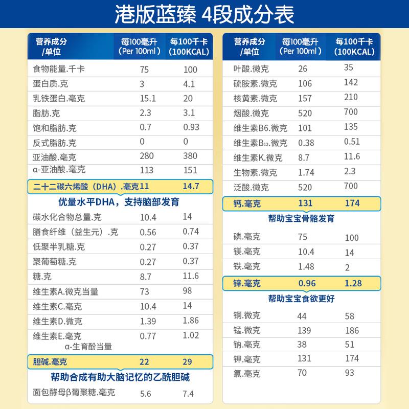 美赞臣4段蓝臻港版婴儿奶粉婴幼儿配方四段奶粉原装3-6岁900g*4罐主图