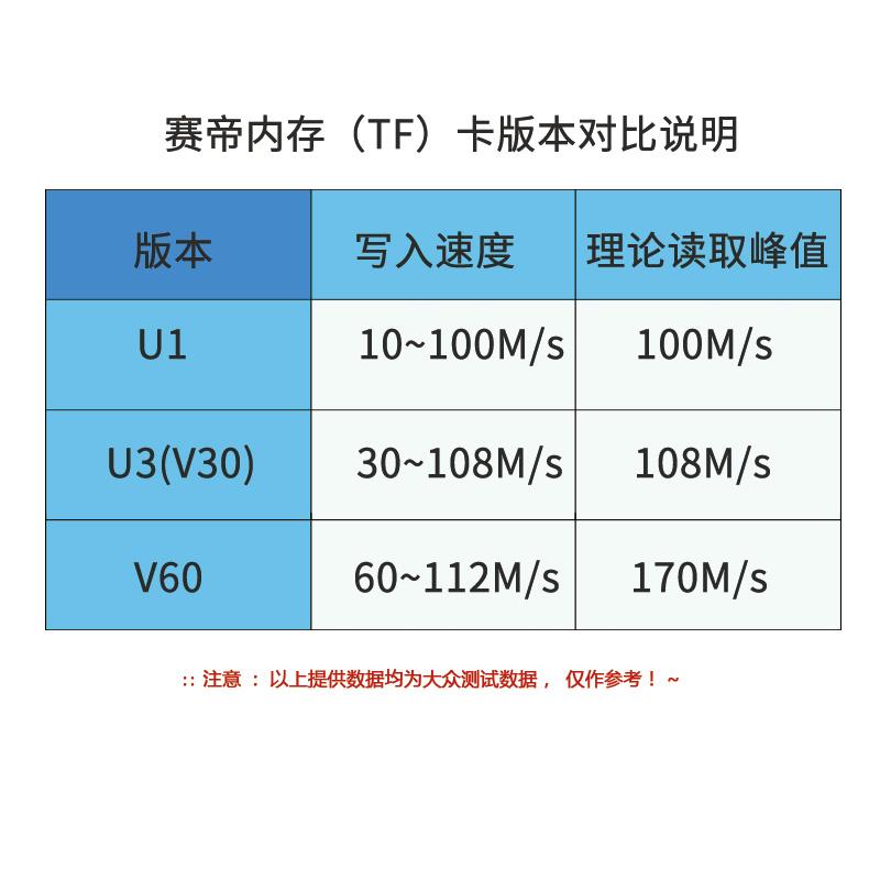 赛帝 128g内存卡tf卡高速sd卡128gb手机存储卡行车记录仪监控相机
