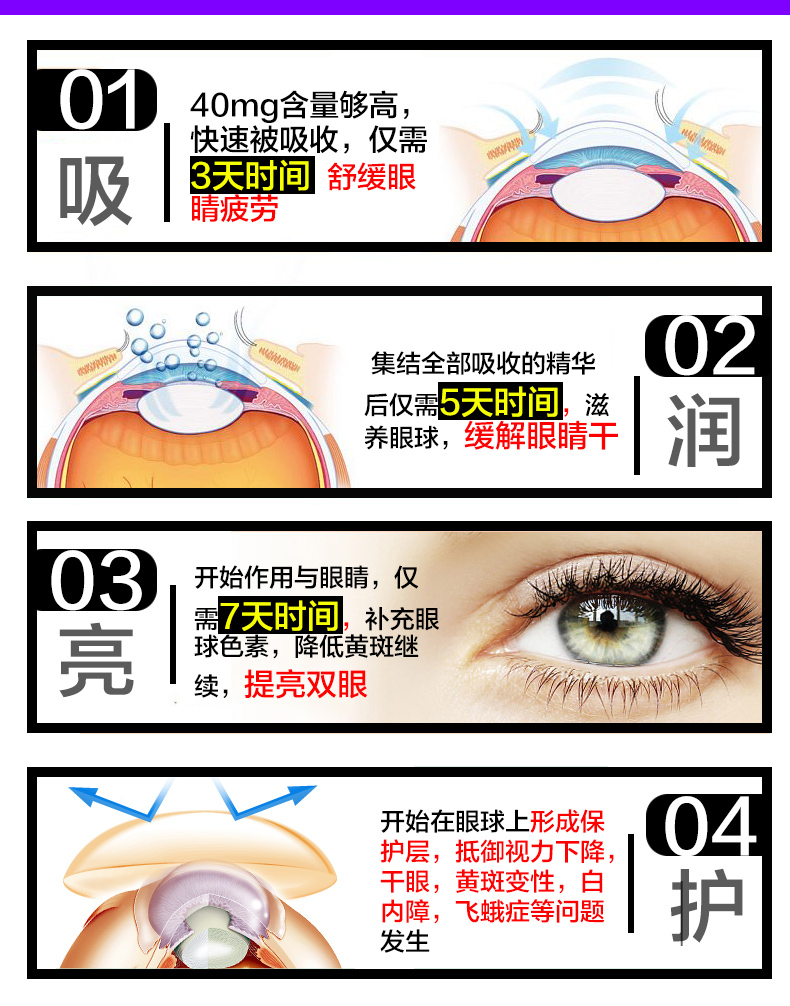 进口叶黄素美国儿童护眼片保健品成人青少年叶黄素酯非专利软胶囊