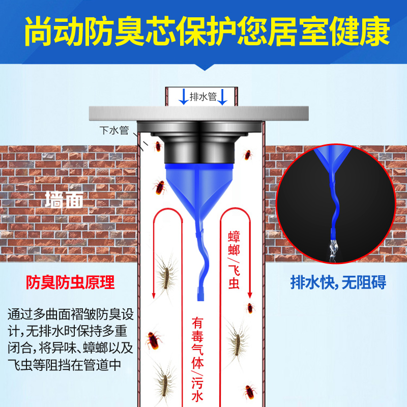 下水道地漏防臭盖硅胶芯厕所卫生间洗衣机下水管密封圈圆形接头器