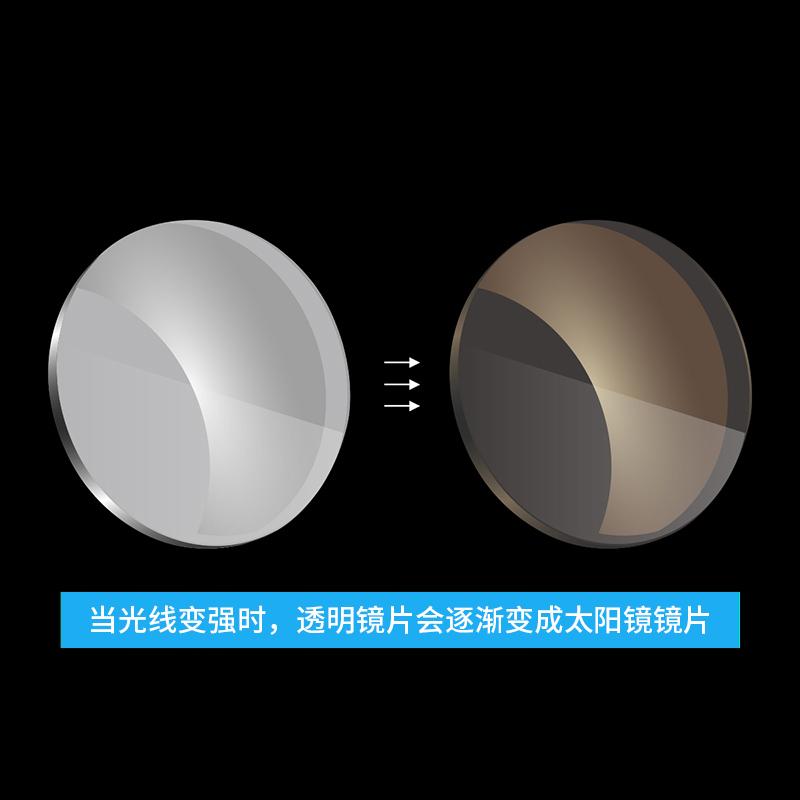 感光变色【变色镜片】 1.56 1.61 1.67非球面变色镜片 变色近视眼