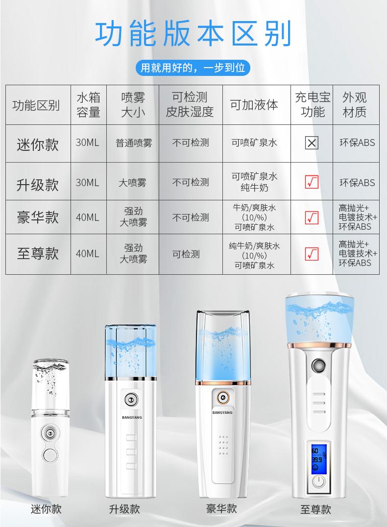 邦洋纳米喷雾补水仪蒸脸器冷喷便携充电式脸部美容仪保湿加湿神器