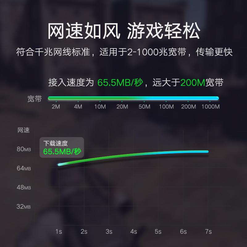 绿联六类网线家用10千兆室内外15高速6电脑宽带扁平20网络线30米m