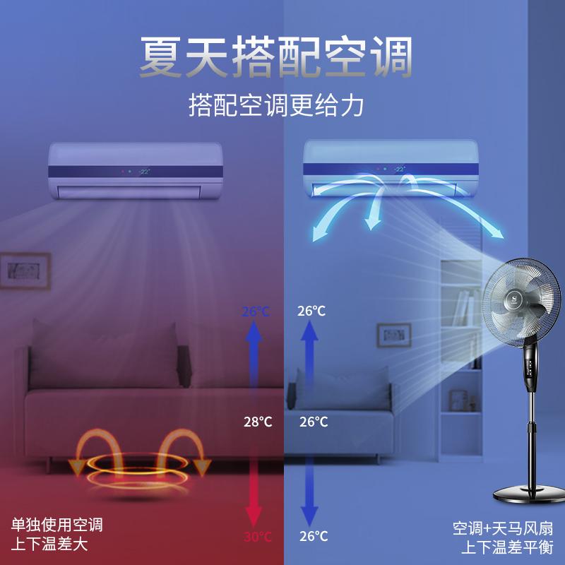 天马电风扇家用落地扇宿舍大风立式摇头工业电扇台式节能强力静音