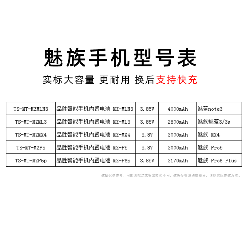品胜官方原装正品魅族MX4电池魅蓝3/3s原厂3s手机换电池旗舰店官网正版主图