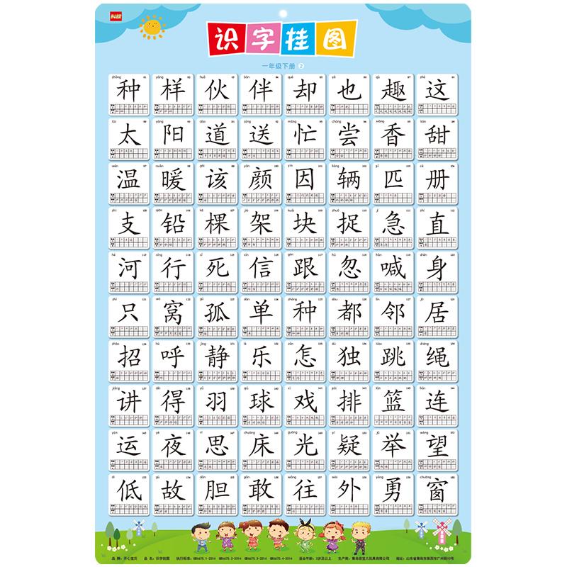 人教版小学一年级课本同步识字挂图 儿童学习生字认字表幼小衔接