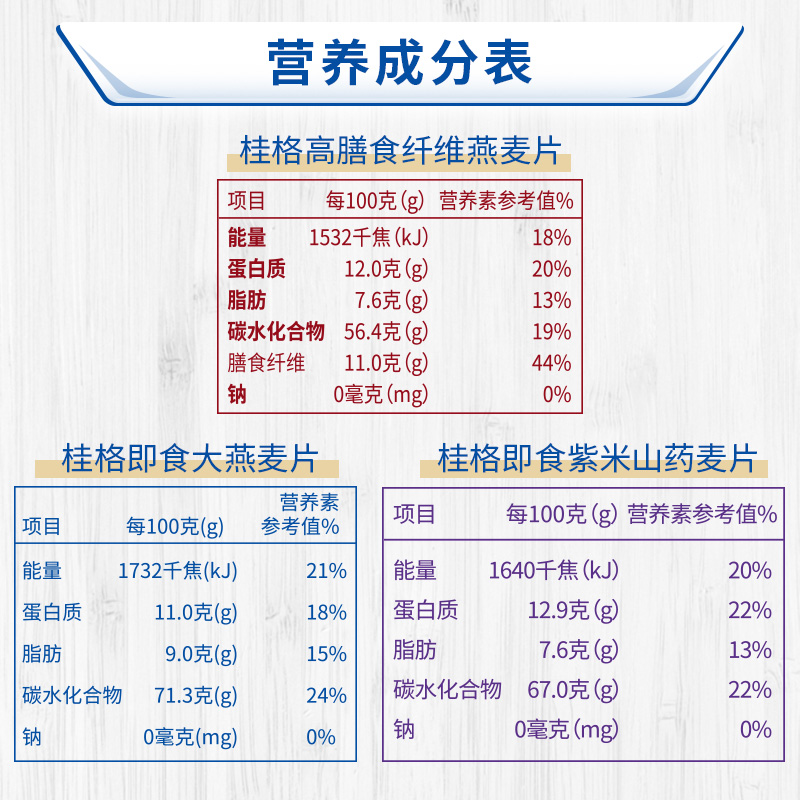 桂格中国台湾即食燕麦片紫米山药700g*2谷物营养早餐代餐送长辈