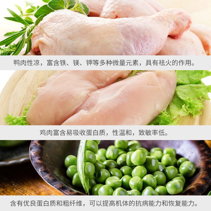 比乐低敏狗粮成犬通用鸭肉鸡肉豌豆1.5kg清火祛热泰迪中华田园犬优惠券