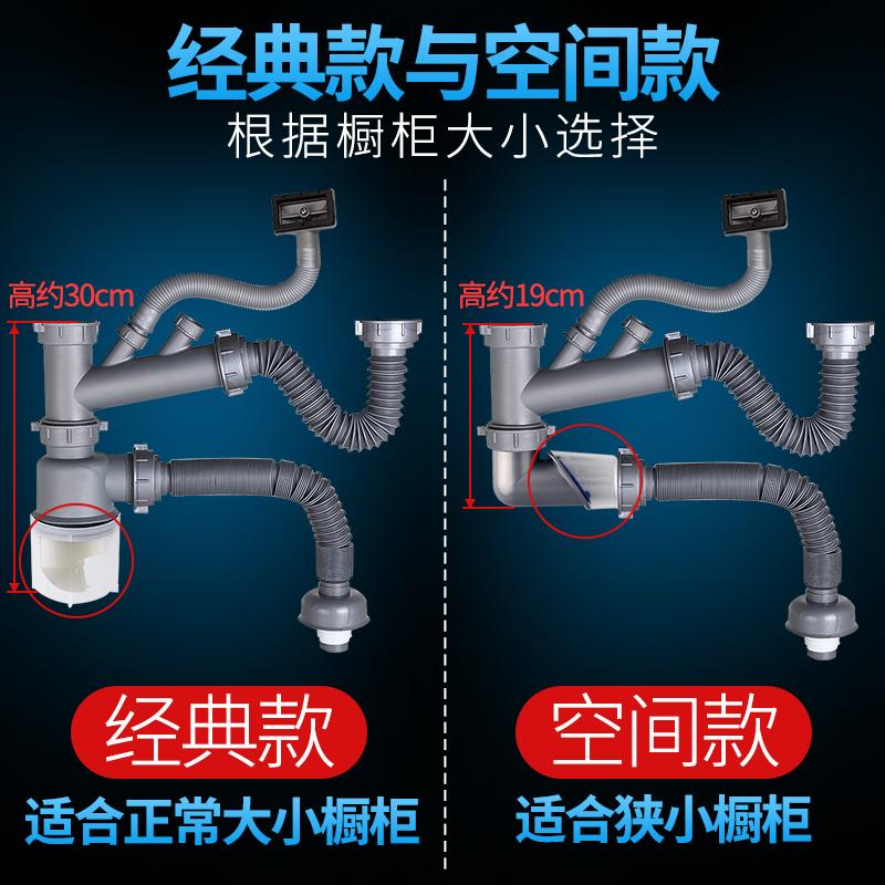 潛水艇廚房下水管單槽水槽下水器洗菜盆排水管雙槽洗碗池下水配件
