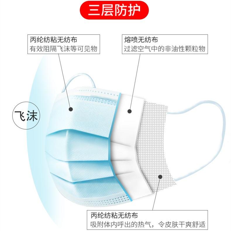 SHAOYI儿童一次性口罩含熔喷三层防护口罩50只/100只装成人透气【图5】