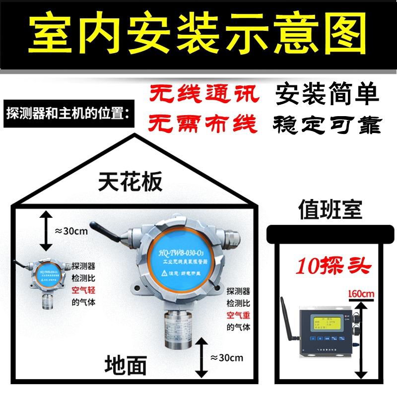 工业防爆无线可燃气体探测报警器氧气油漆房煤气氢气天然气检测仪