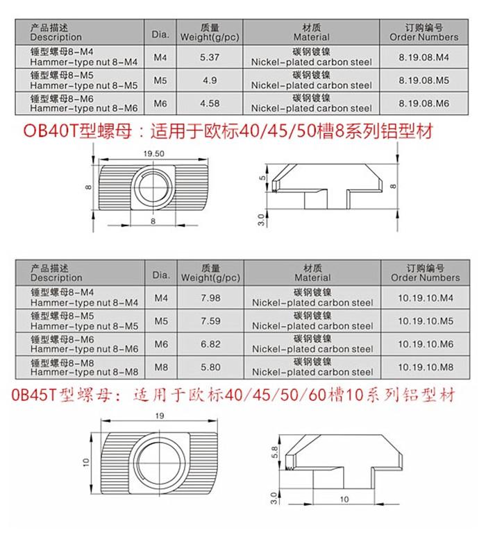 铝型材配件 T型螺母 后置螺帽 铝型材先船型装螺母工业铝型材螺丝