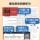 备考2021年6月新东方英语四级真题试卷超详解历年真题+模拟套题资料书大学英语4级cet4级词汇写作阅读听力翻译专项训练单词书卷子 mini 2
