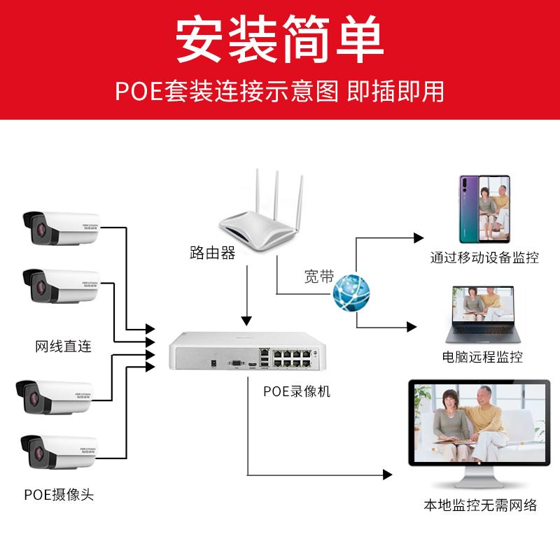 海康威视200万监控设备套装4 8路poe网络高清家用摄像头夜视器