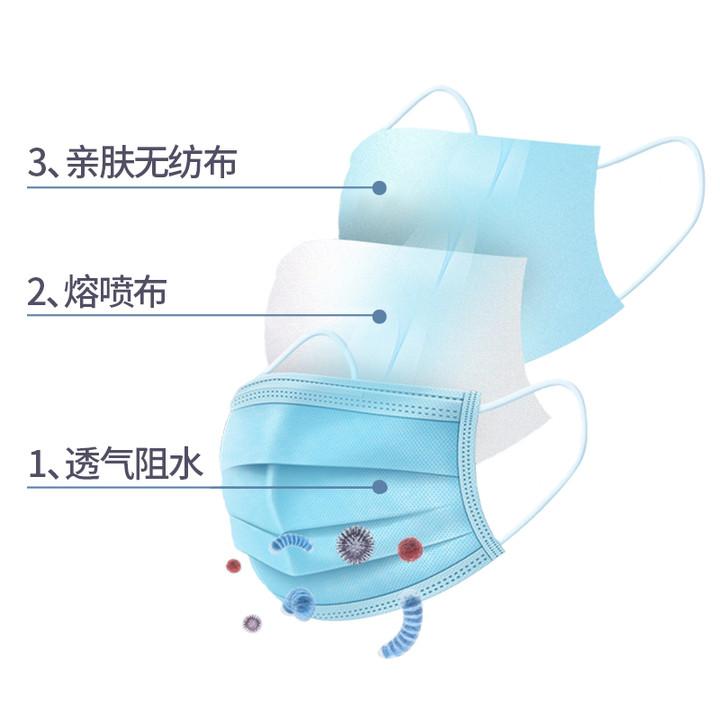海氏海诺医用外科口罩一次性医疗口罩医护三层外用防尘透气倍适威 - 图2