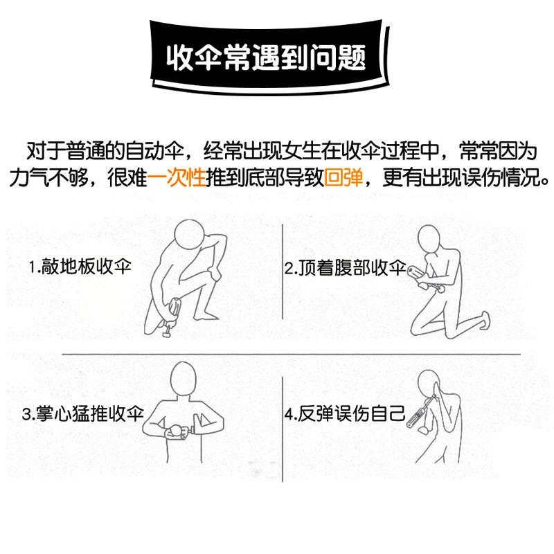 全自动雨伞女晴雨伞防晒防紫外线超轻太阳伞遮阳刘宇宁抖音伞定制