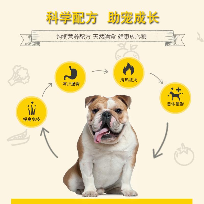 斗牛犬专用狗粮20kg成犬幼犬通用40斤小型犬美毛补钙去泪痕天然粮优惠券