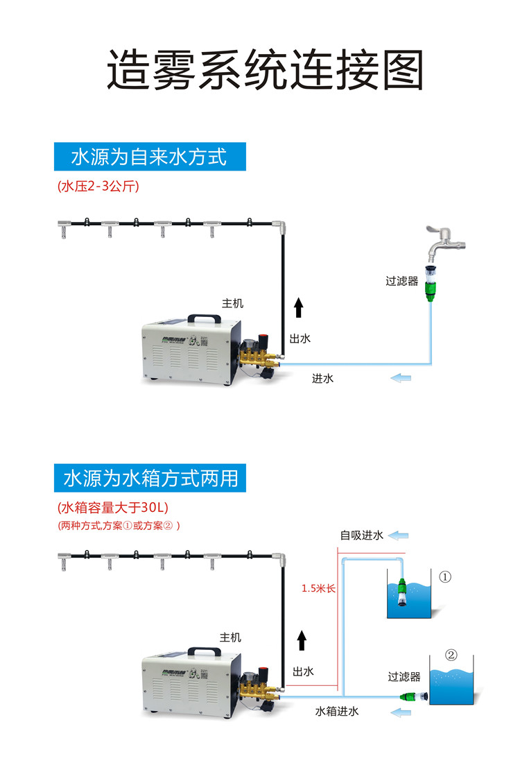 JDB-20A fog machine 高压造雾机超市蔬菜水果喷雾保鲜加湿机