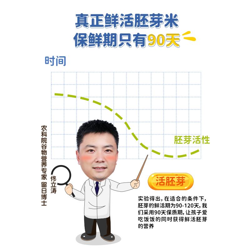 【优粮库】有机营养胚芽米7袋*70克