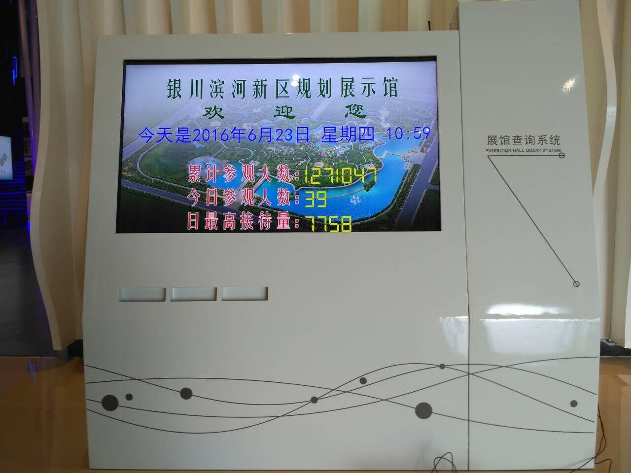 图书馆 景区 展览馆 博物馆 人流量 客流量计数器【LED电视输出】