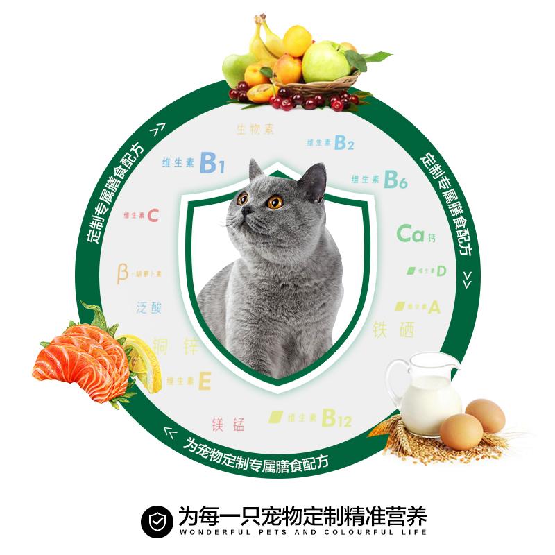 耐威克 英短专用猫粮2.5kg5斤包邮 成猫去毛球猫粮挑嘴美毛猫粮优惠券