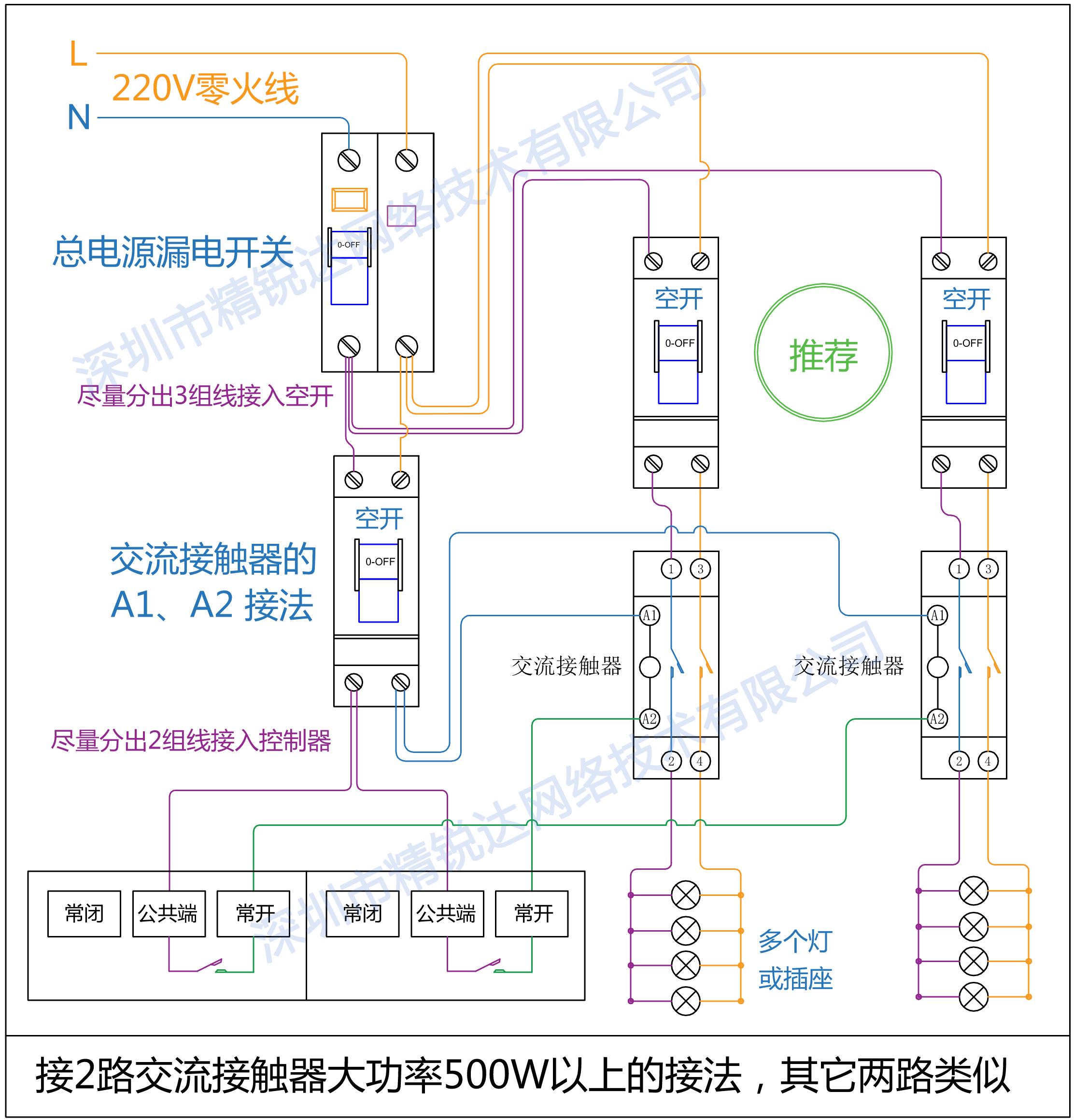 16路网络远程控制 远程监控 定时开关控制器手机智能灯光插座开关