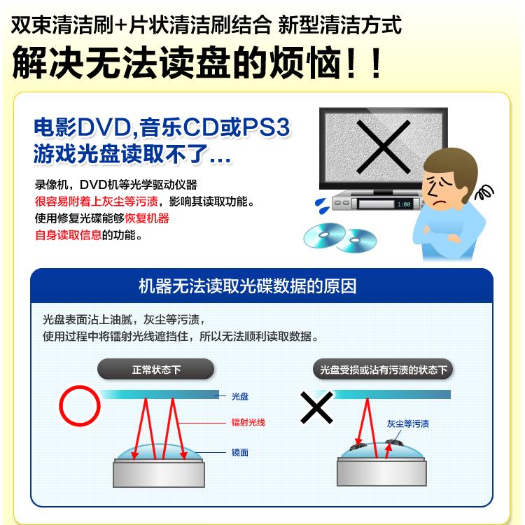 日本光驱磁头清洗碟SANWA光驱头清洁盘片dvd电脑车载cd机导航仪