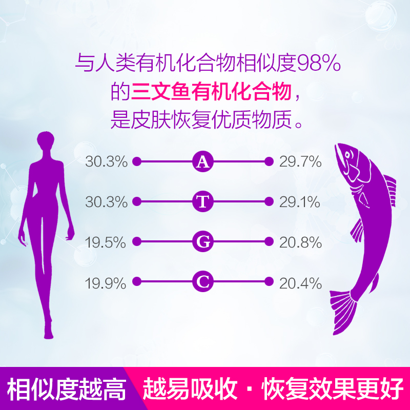 修复皮肤屏障 肌肤受损修护 韩国德?娜微针后三文鱼水光