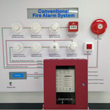 Fire alarm control panel Traditional non-woven 2 loop fire alarm host fire control alarm