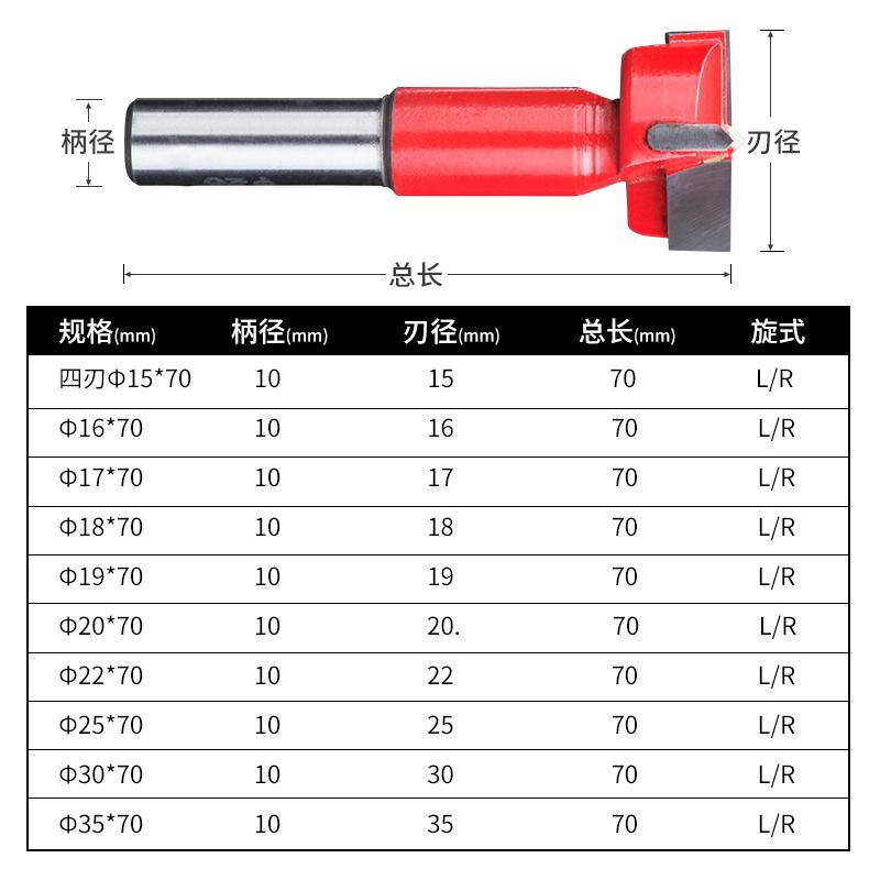 沪豪工业排孔钻木工取孔钻头木板开孔器扩孔钻梅花排钻Ф16-Ф35m