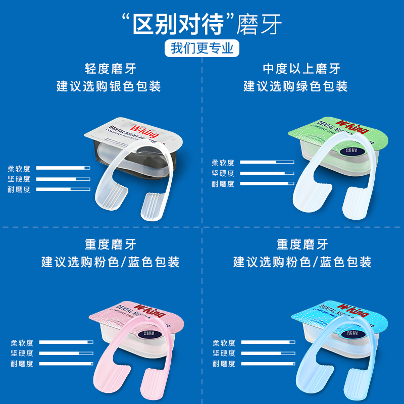 牙套防磨牙神器睡觉大人护齿防止颌垫保持矫正器成人夜间磨牙套