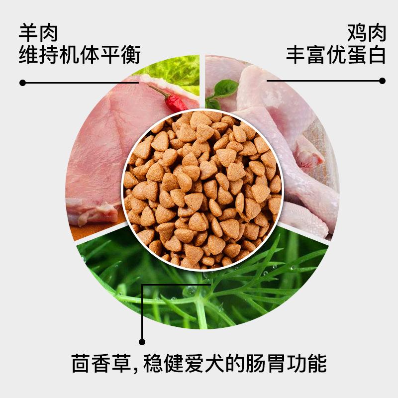 Singen发育宝 小型犬狗粮天然粮ASW29 奶糕粮比熊博美泰迪犬粮2kg优惠券