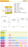 Free shipping Hing Wong Wing diagram of computer printing paper one / two / three / four / five / six of the stylus printing paper even hit paper