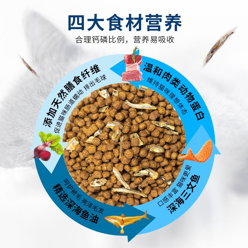麦富迪佰萃猫粮成猫天然粮英短美短蓝猫室内成年猫食2.5kg5斤装优惠券