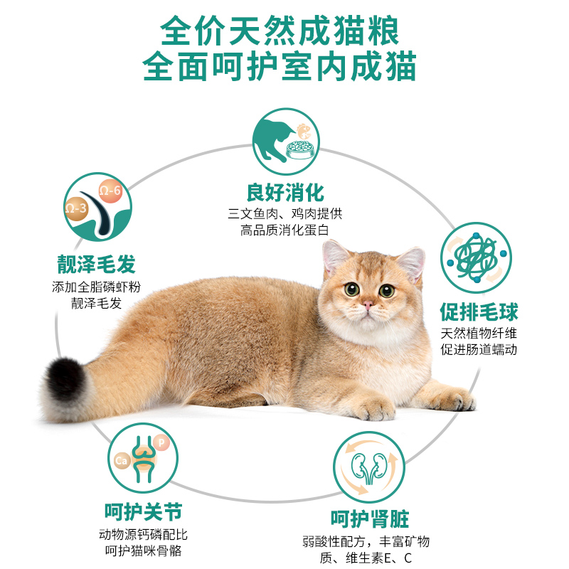 麦富迪猫粮10kg幼猫成猫全价天然猫粮猫食英短蓝猫增肥发腮成猫粮优惠券