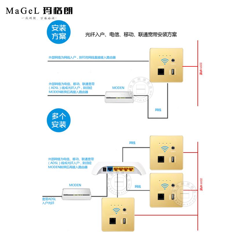型入墙式家用开关 86 面板 ap 插座墙壁无线路由器 wifi 玛格朗智能家居
