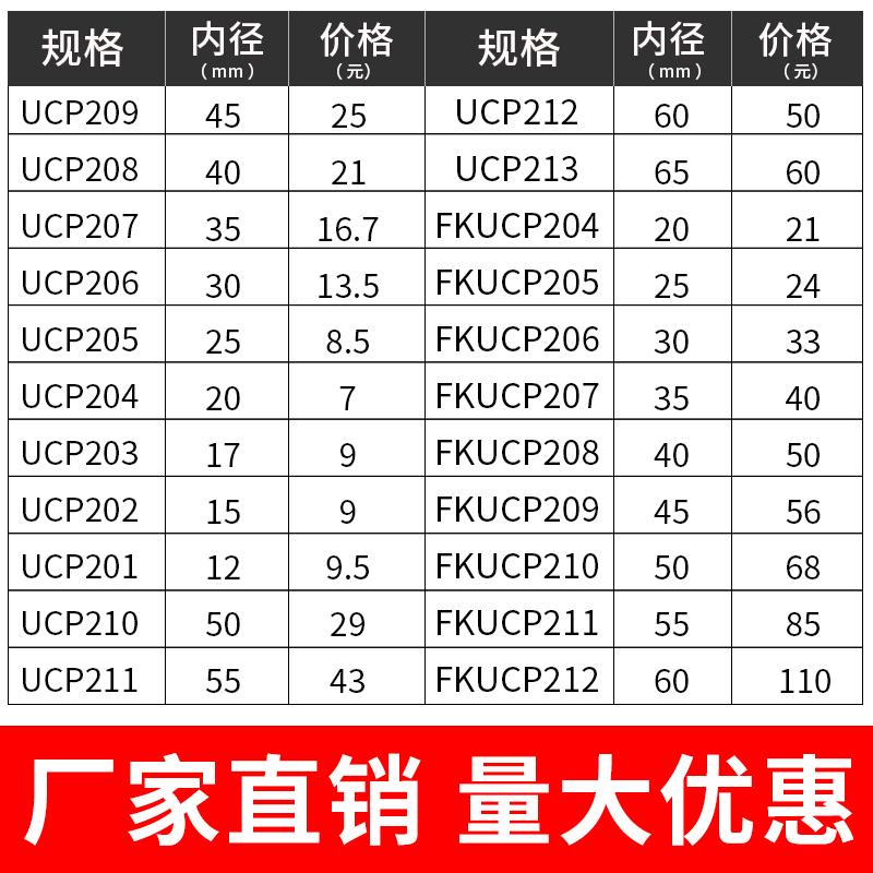外球面轴承带座立式轴承座UCP201P202P203P204P205P206P207固定座