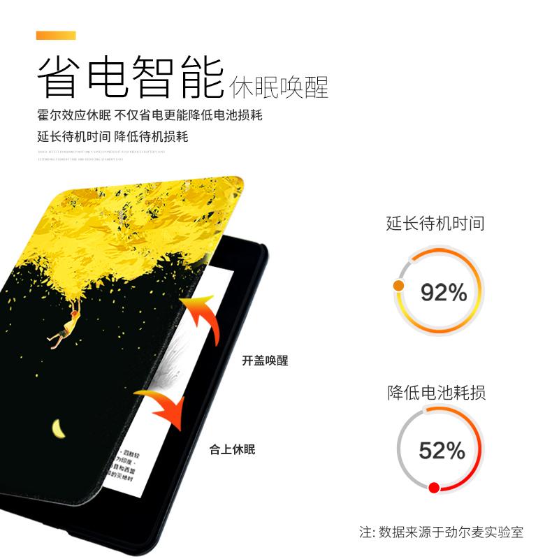 亚马逊经典版Kindle电子书保护套paperwhite123通用硅胶软壳全包轻薄磁吸休眠958KPW日系梵高dp75sdi漫画版