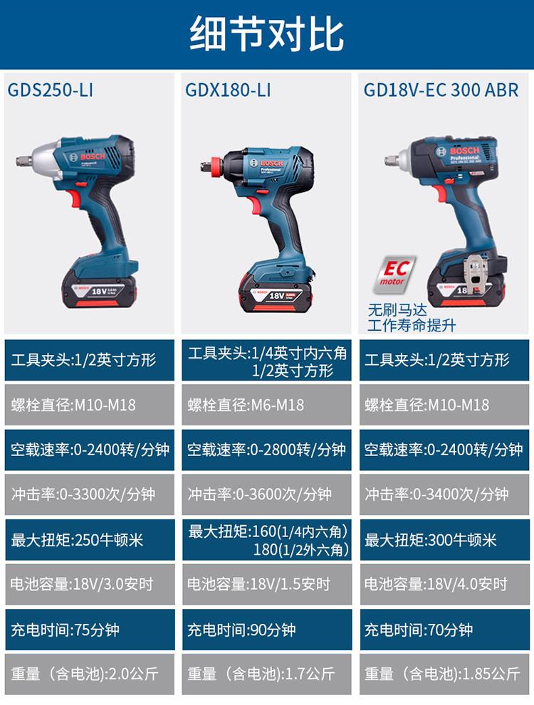 博世冲击扳手锂电架子工无刷充电冲击扳手GDS250/GDS18V-EC300ABR